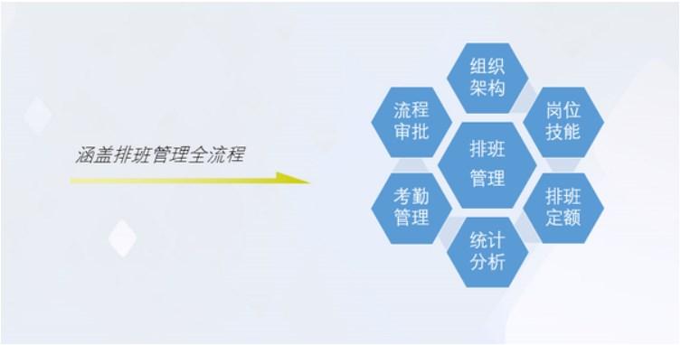 搜狐媒体报道:浅析通芝科技在餐饮连锁店智能排班领域的创新突破(图2)